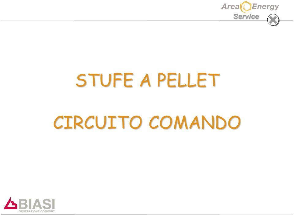 STUFE A PELLET CIRCUITO COMANDO