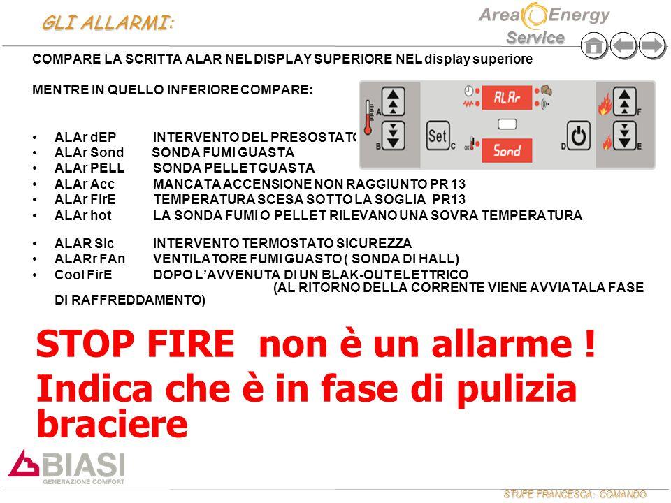 STOP FIRE non è un allarme ! Indica che è in fase di pulizia braciere