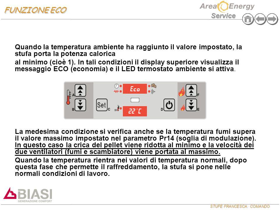 FUNZIONE ECO Quando la temperatura ambiente ha raggiunto il valore impostato, la stufa porta la potenza calorica.