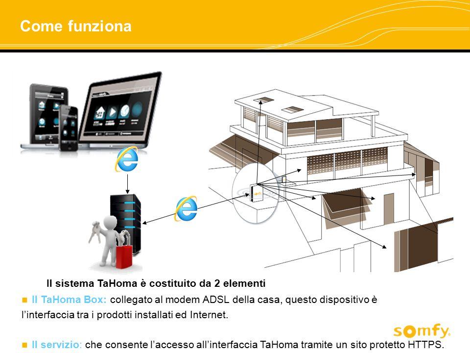 Il sistema TaHoma è costituito da 2 elementi