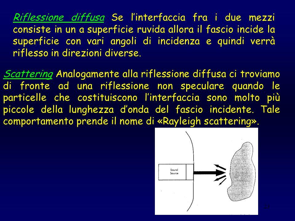 Riflessione diffusa Se l'interfaccia fra i due mezzi consiste in un a superficie ruvida allora il fascio incide la superficie con vari angoli di incidenza e quindi verrà riflesso in direzioni diverse.