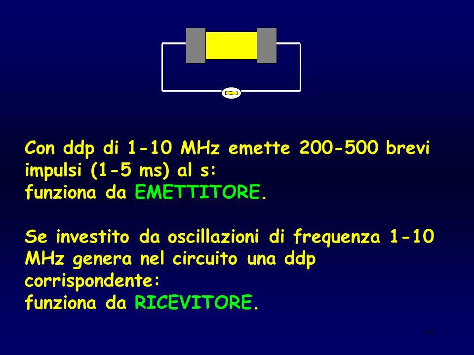 Con ddp di 1-10 MHz emette 200-500 brevi impulsi (1-5 ms) al s: