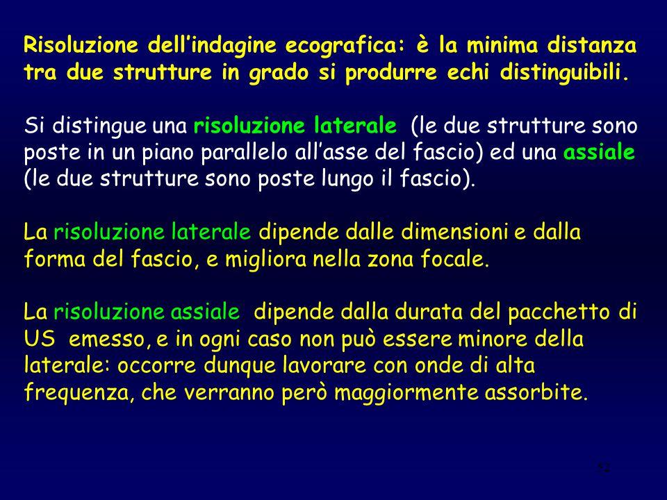 Risoluzione dell'indagine ecografica: è la minima distanza tra due strutture in grado si produrre echi distinguibili.
