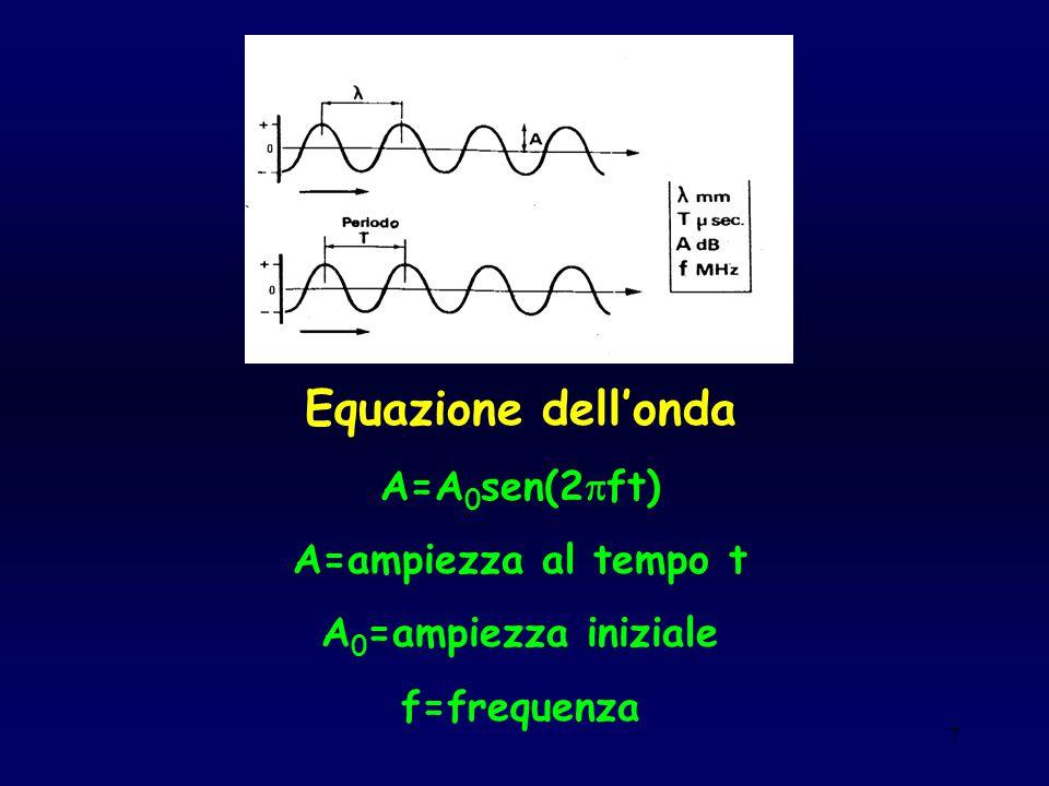 Equazione dell'onda A=A0sen(2pft) A=ampiezza al tempo t