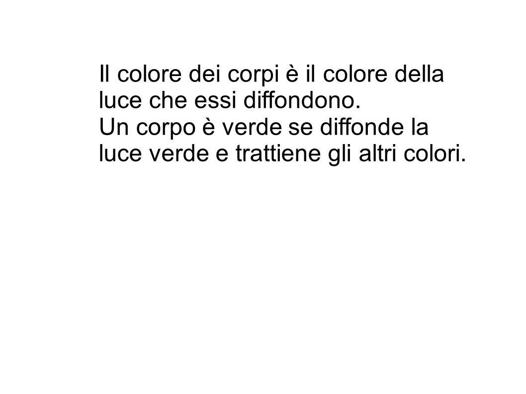 Il colore dei corpi è il colore della