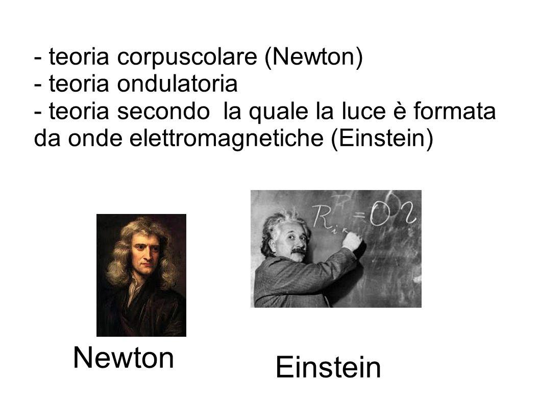 Newton Einstein - teoria corpuscolare (Newton) - teoria ondulatoria