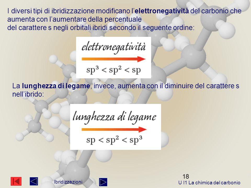 La chimica del carbonio ppt scaricare - Diversi tipi di energia ...