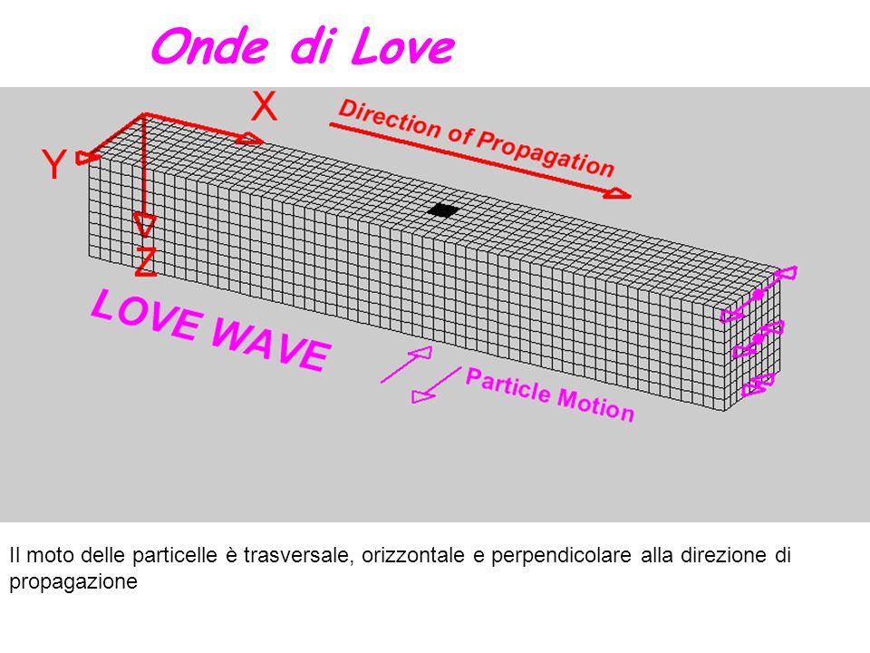 Onde di Love Il moto delle particelle è trasversale, orizzontale e perpendicolare alla direzione di propagazione.