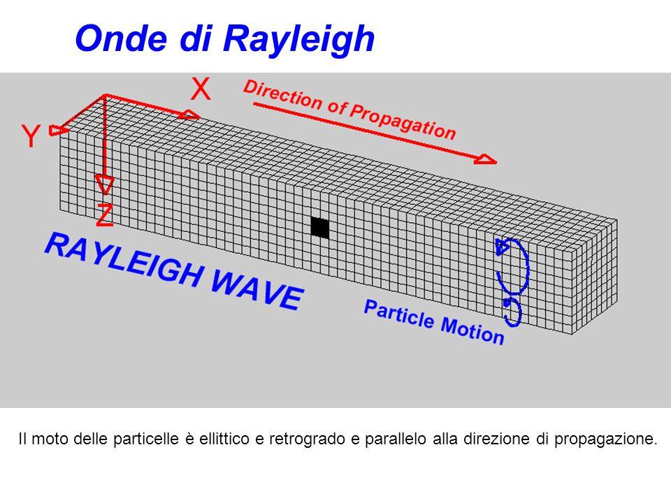 Onde di Rayleigh Il moto delle particelle è ellittico e retrogrado e parallelo alla direzione di propagazione.