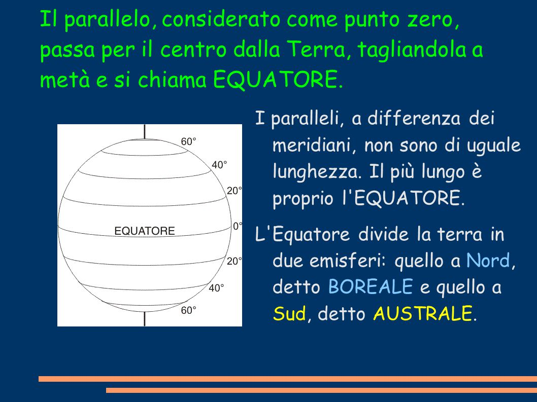 Il parallelo, considerato come punto zero, passa per il centro dalla Terra, tagliandola a metà e si chiama EQUATORE.