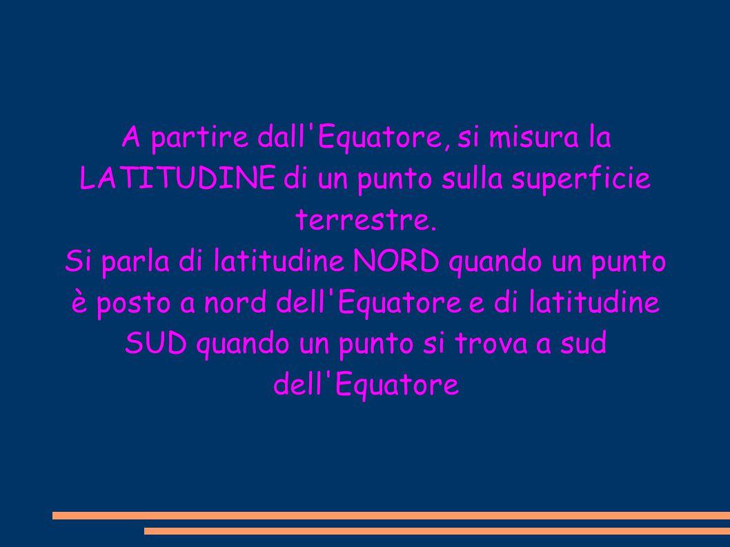 A partire dall Equatore, si misura la LATITUDINE di un punto sulla superficie terrestre.