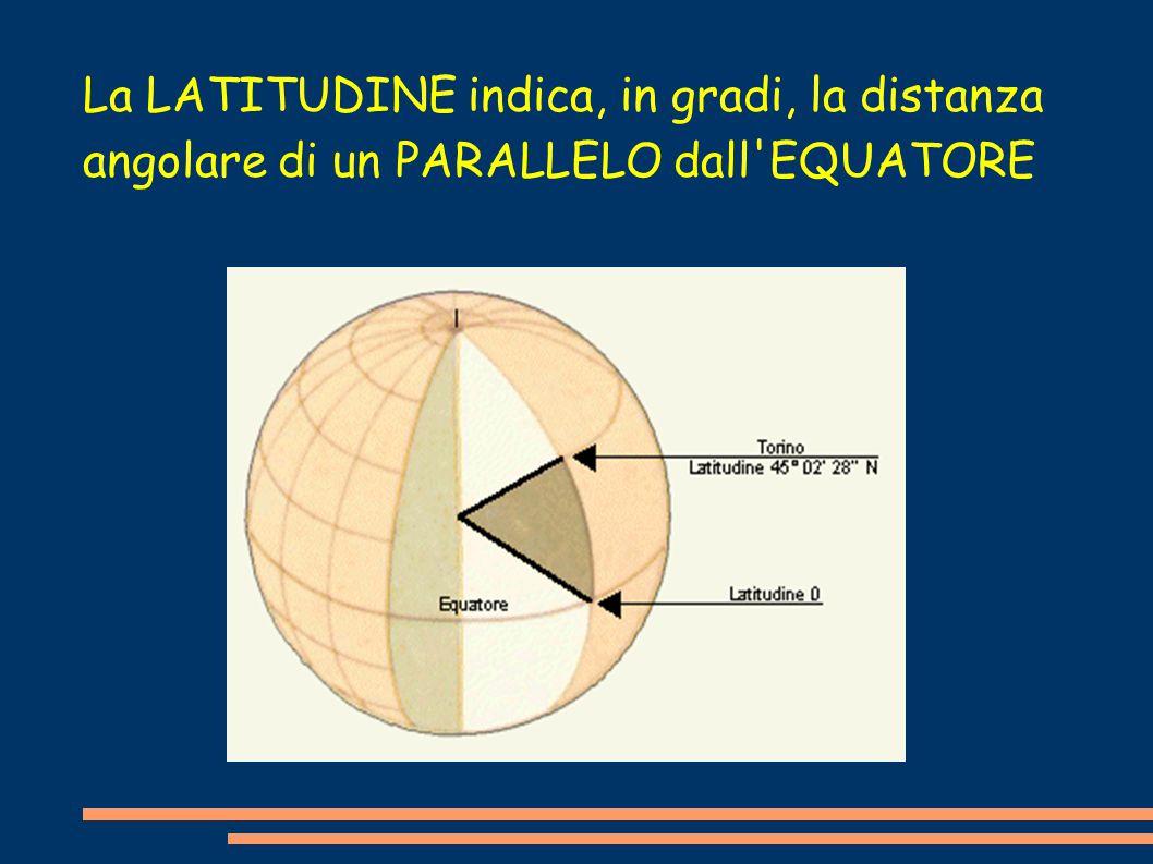 La LATITUDINE indica, in gradi, la distanza angolare di un PARALLELO dall EQUATORE