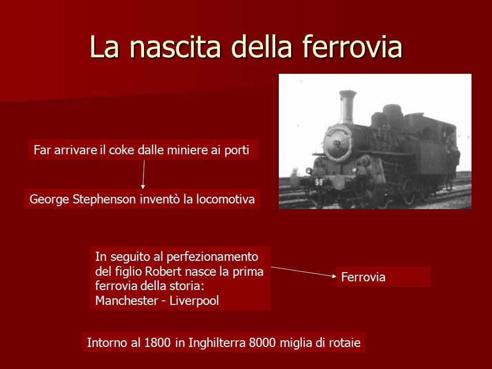 La nascita della ferrovia