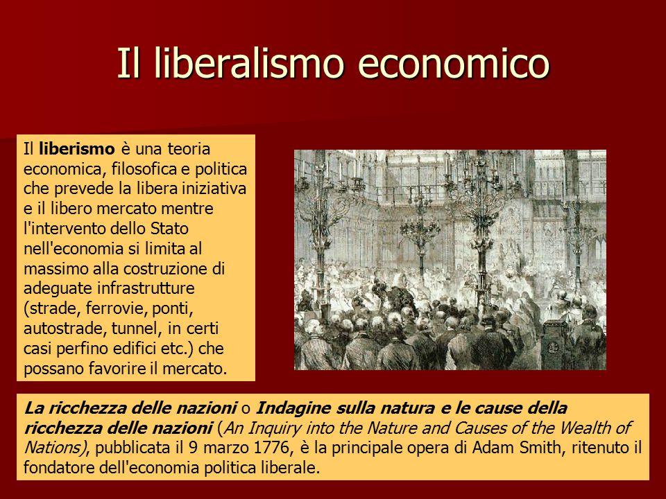 Il liberalismo economico