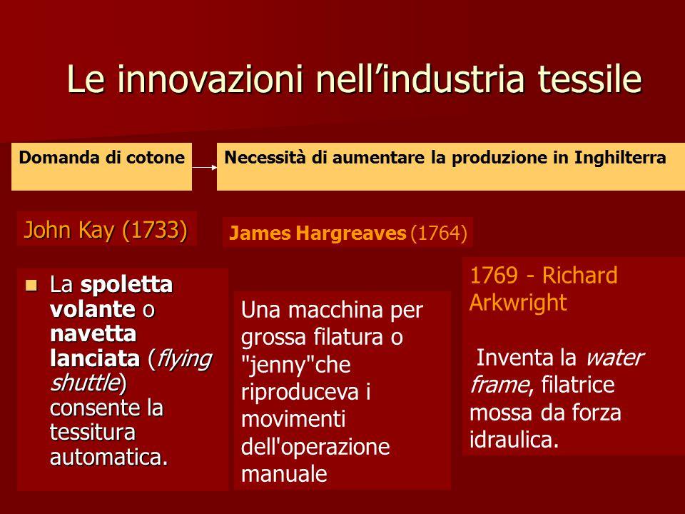 Le innovazioni nell'industria tessile