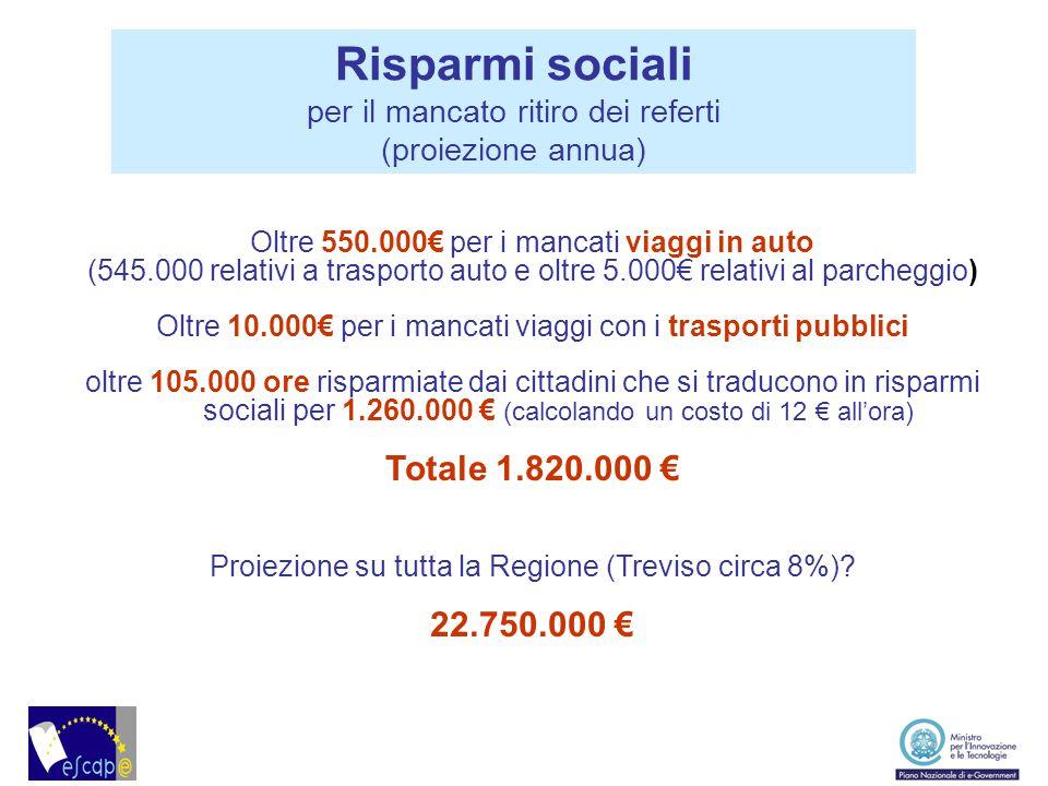 Risparmi sociali Totale 1.820.000 € 22.750.000 €