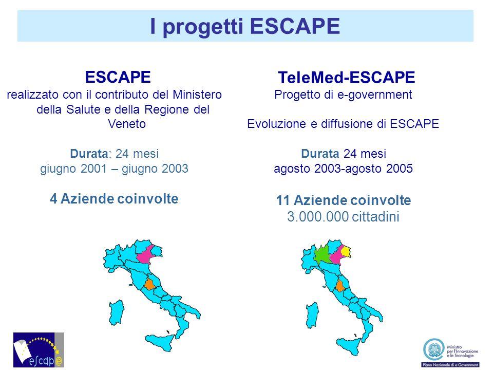 I progetti ESCAPE 4 Aziende coinvolte 11 Aziende coinvolte