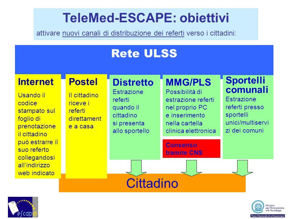 TeleMed-ESCAPE: obiettivi