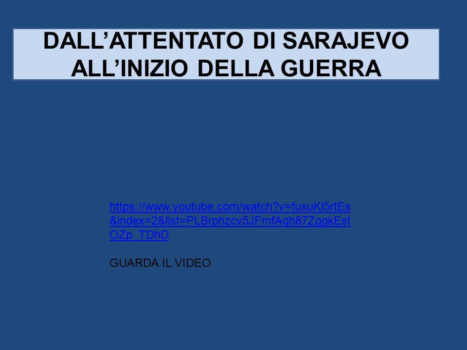 DALL'ATTENTATO DI SARAJEVO ALL'INIZIO DELLA GUERRA