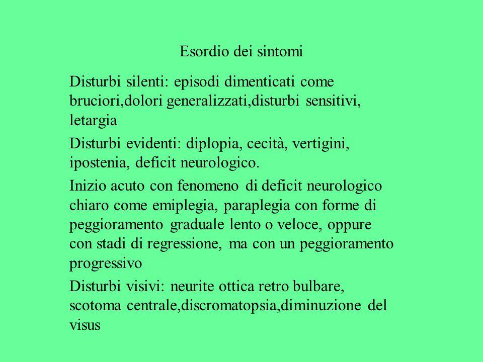 Esordio dei sintomi Disturbi silenti: episodi dimenticati come bruciori,dolori generalizzati,disturbi sensitivi, letargia.