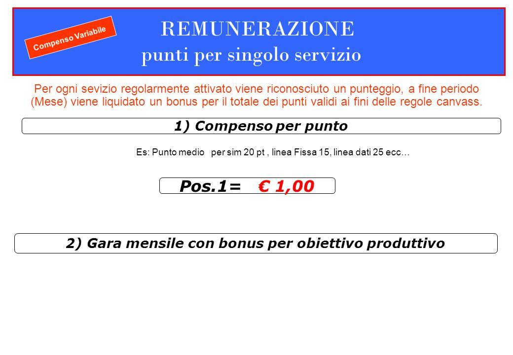 2) Gara mensile con bonus per obiettivo produttivo