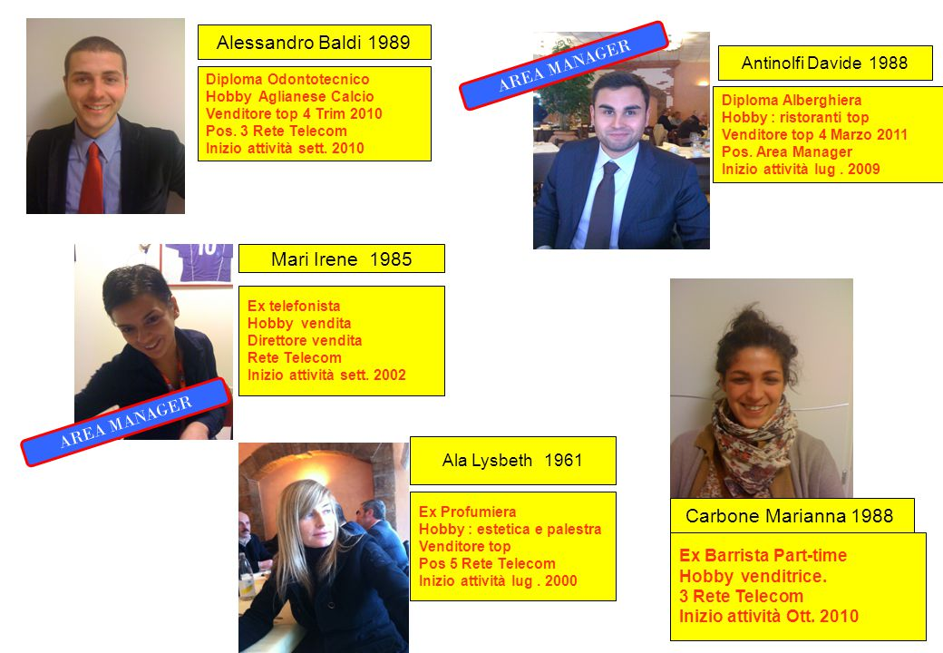 Alessandro Baldi 1989 Mari Irene 1985 Carbone Marianna 1988