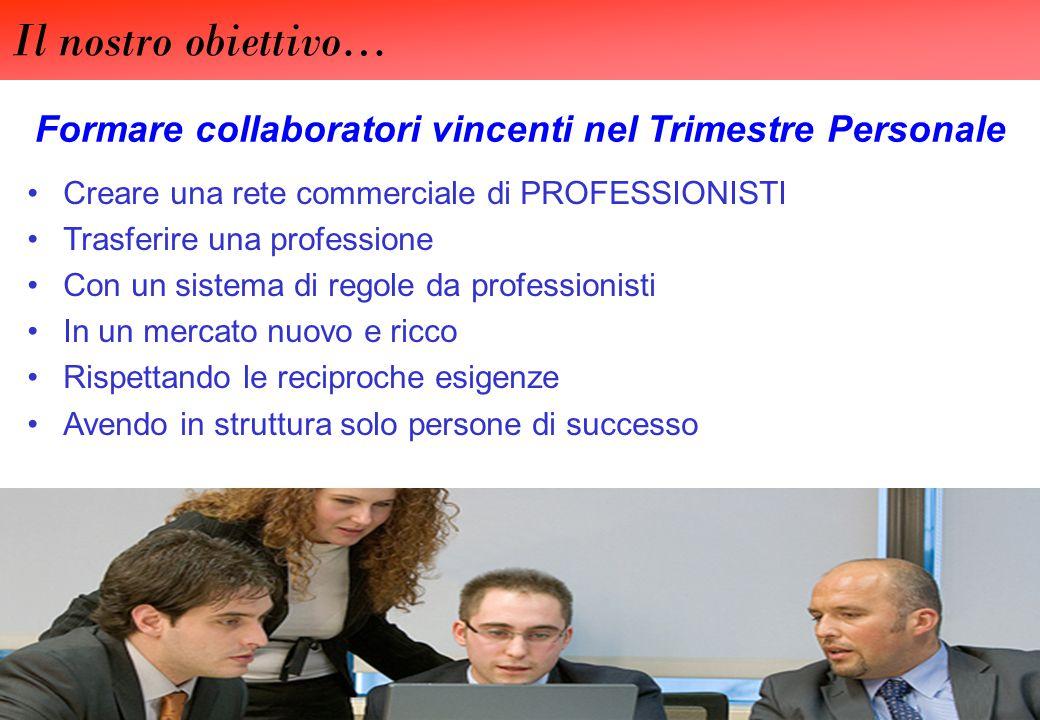 Formare collaboratori vincenti nel Trimestre Personale