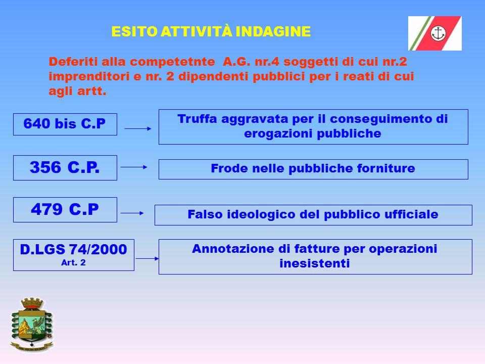 356 C.P. 479 C.P ESITO ATTIVITÀ INDAGINE 640 bis C.P D.LGS 74/2000