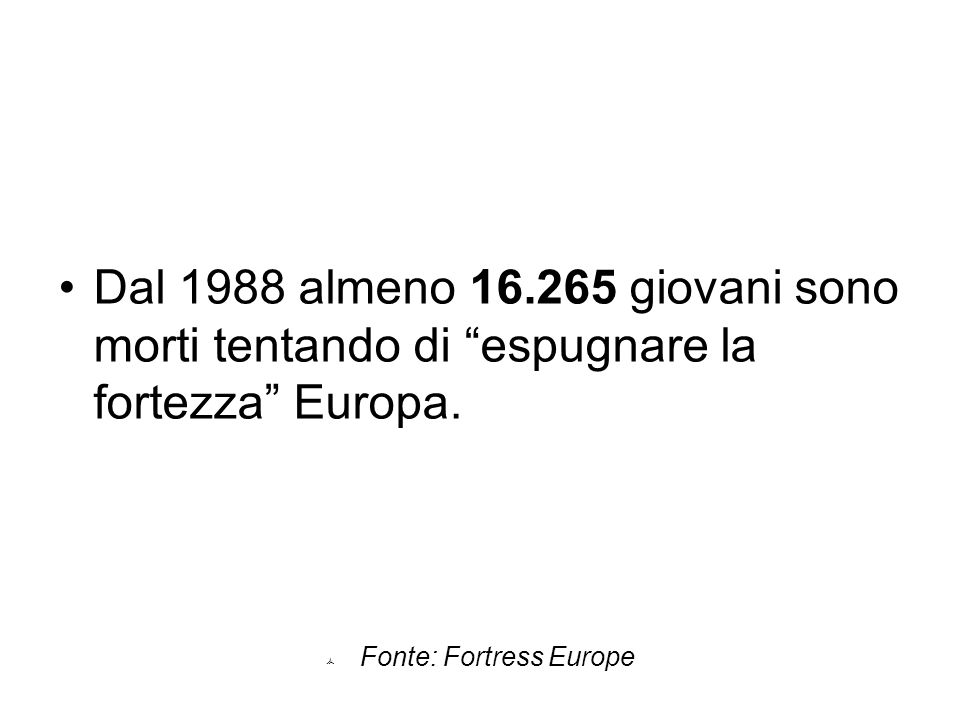 Fonte: Fortress Europe