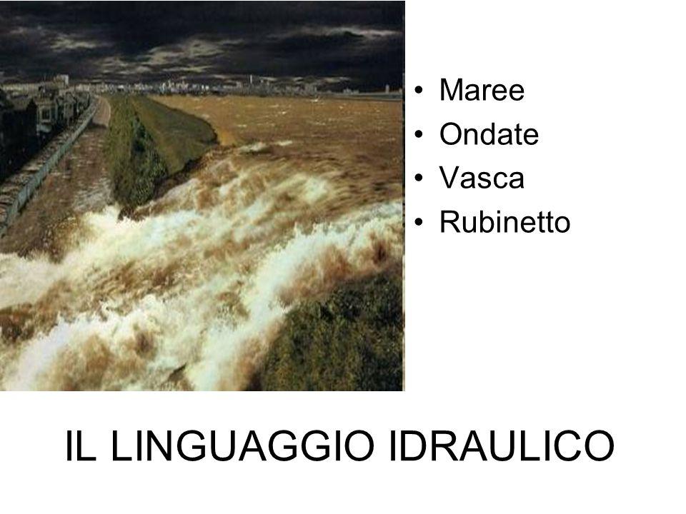 IL LINGUAGGIO IDRAULICO