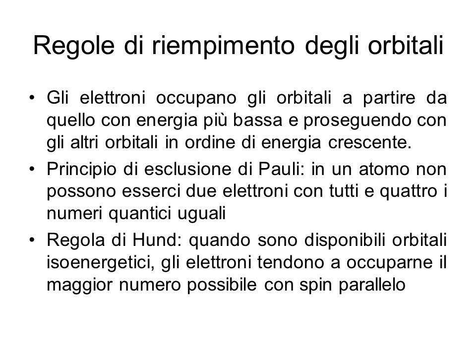 Regole di riempimento degli orbitali