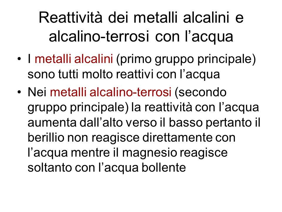 Reattività dei metalli alcalini e alcalino-terrosi con l'acqua