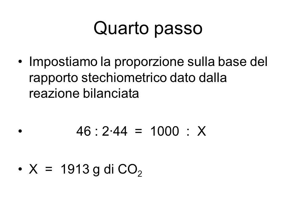 Quarto passo Impostiamo la proporzione sulla base del rapporto stechiometrico dato dalla reazione bilanciata.