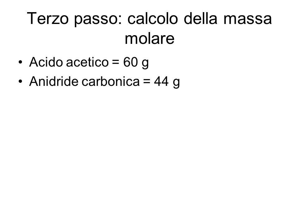 Terzo passo: calcolo della massa molare