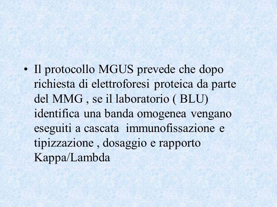 Il protocollo MGUS prevede che dopo richiesta di elettroforesi proteica da parte del MMG , se il laboratorio ( BLU) identifica una banda omogenea vengano eseguiti a cascata immunofissazione e tipizzazione , dosaggio e rapporto Kappa/Lambda