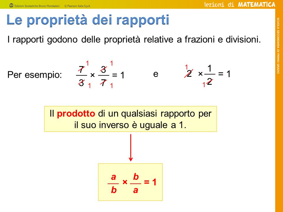 Il prodotto di un qualsiasi rapporto per il suo inverso è uguale a 1.
