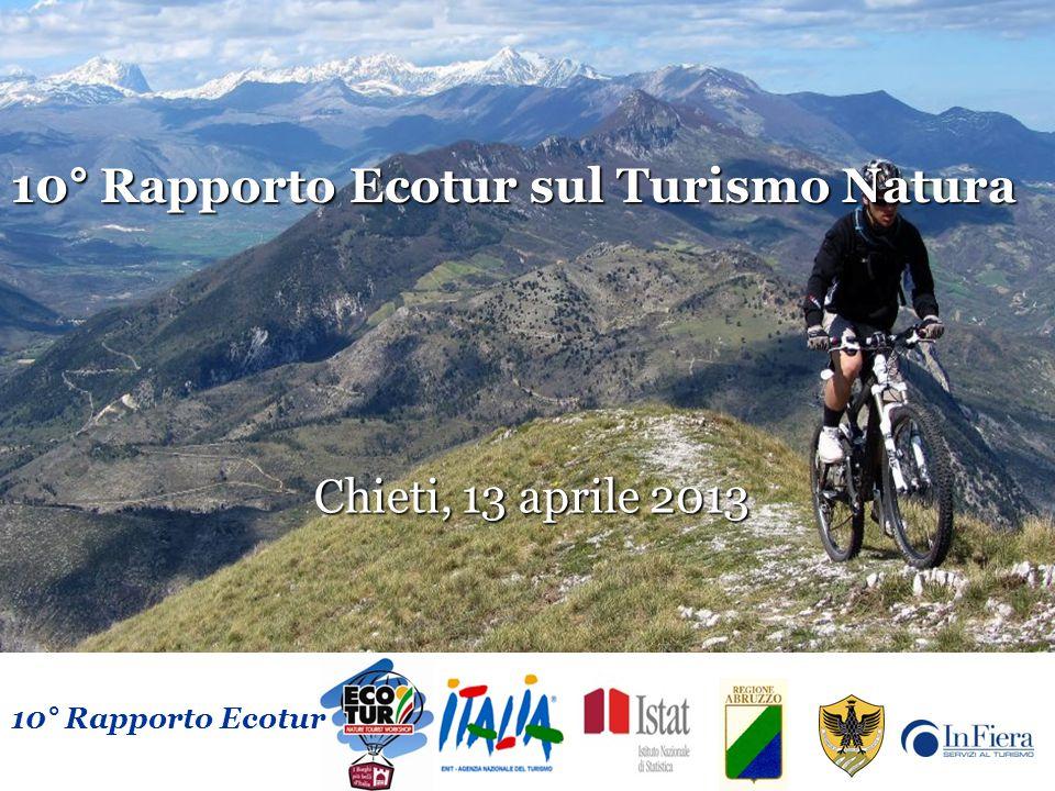 10° Rapporto Ecotur sul Turismo Natura