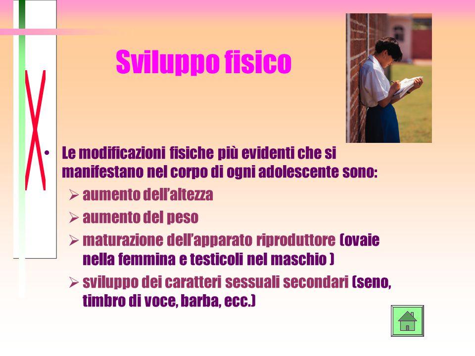 BERTOLETTI MONICA CLASSE 2^C. Sviluppo fisico. Le modificazioni fisiche più evidenti che si manifestano nel corpo di ogni adolescente sono: