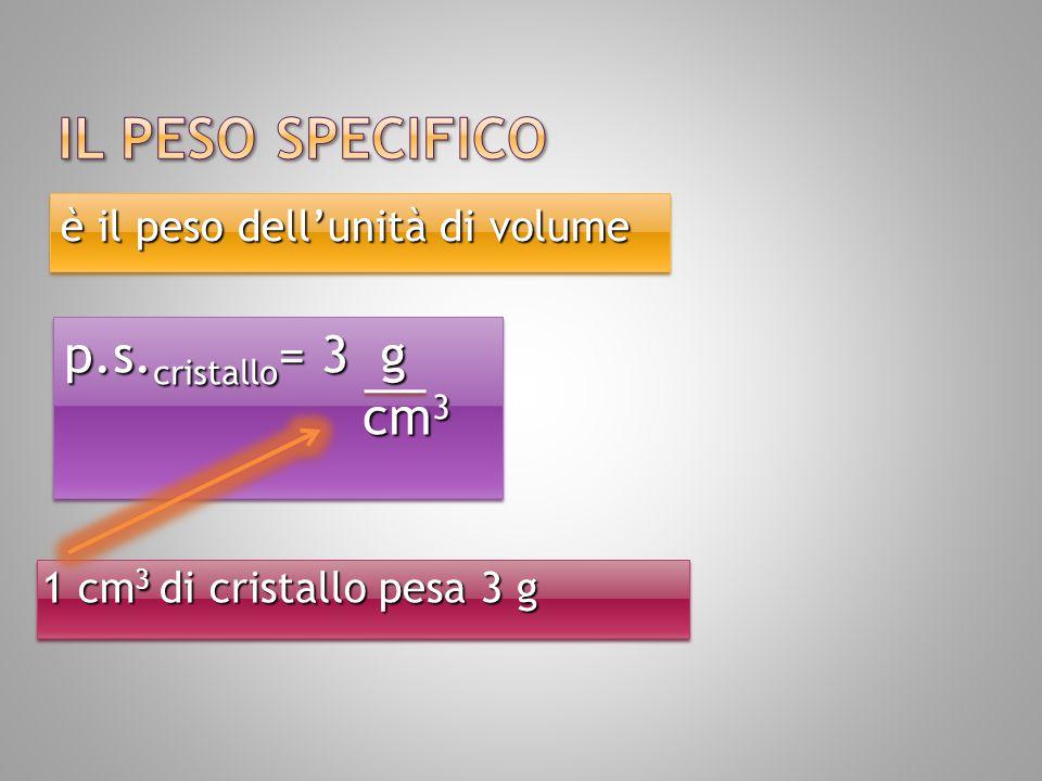 Il peso specifico p.s.cristallo= 3 g cm3