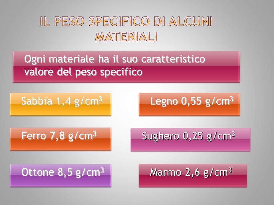 Il peso specifico di alcuni materiali