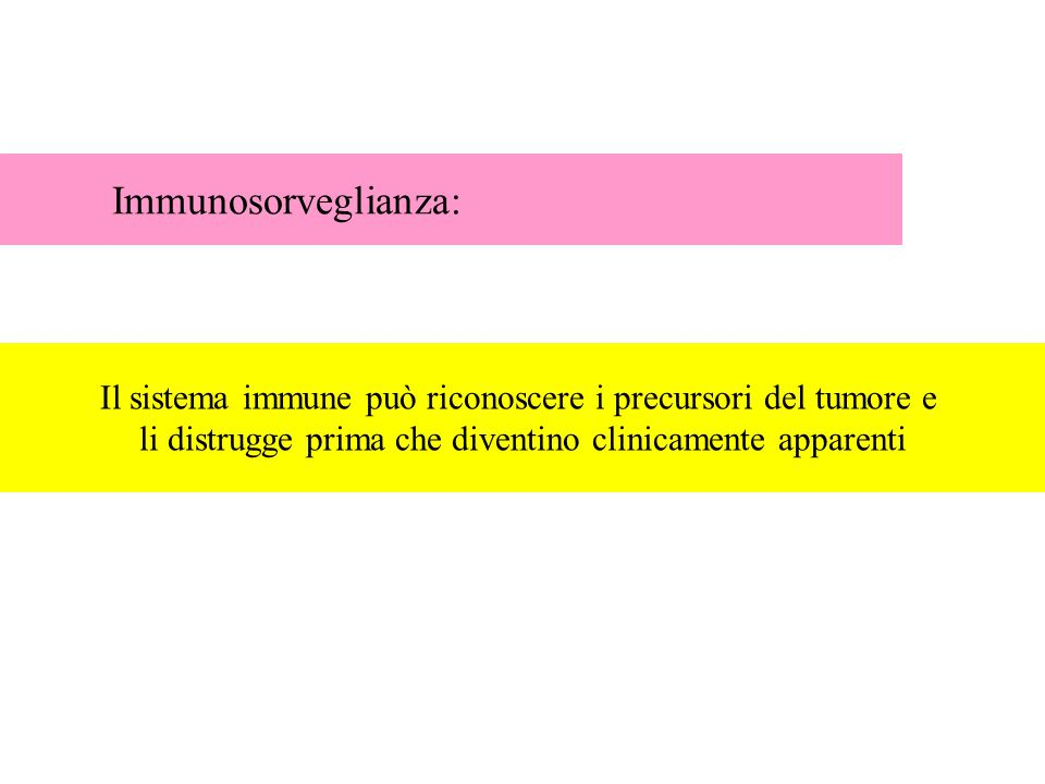 Immunosorveglianza: Il sistema immune può riconoscere i precursori del tumore e.