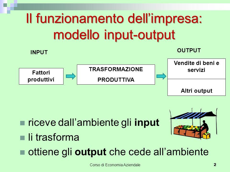 Il funzionamento dell'impresa: modello input-output
