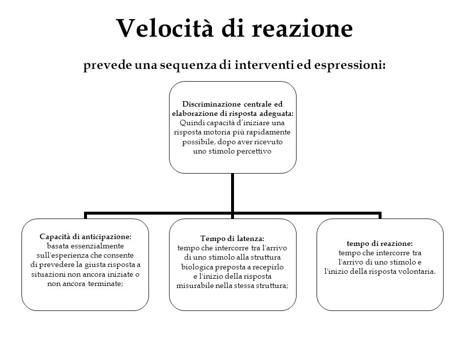 Velocità di reazione prevede una sequenza di interventi ed espressioni: