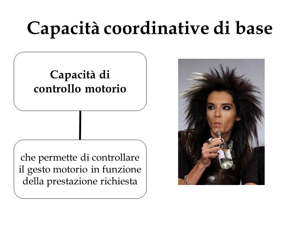 Capacità coordinative di base