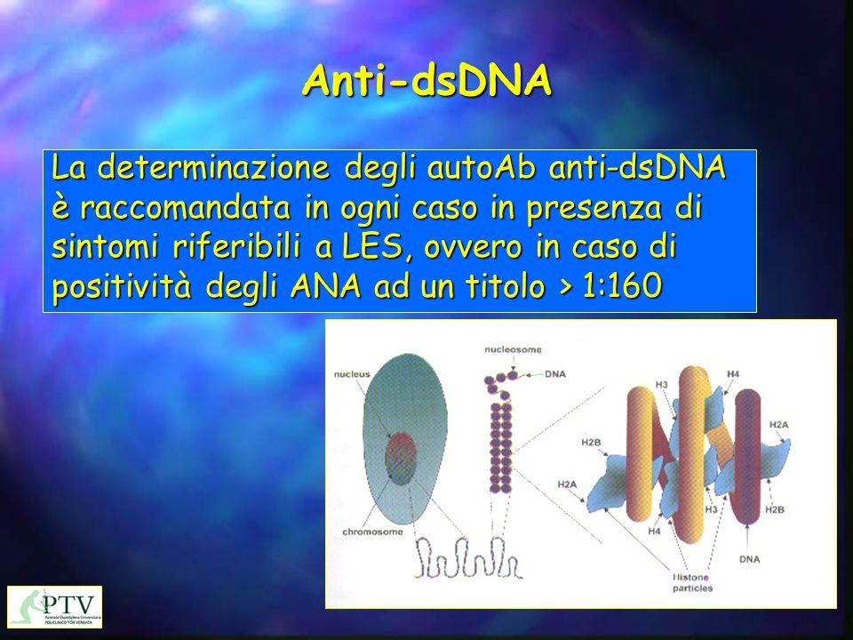 Anti-dsDNA La determinazione degli autoAb anti-dsDNA