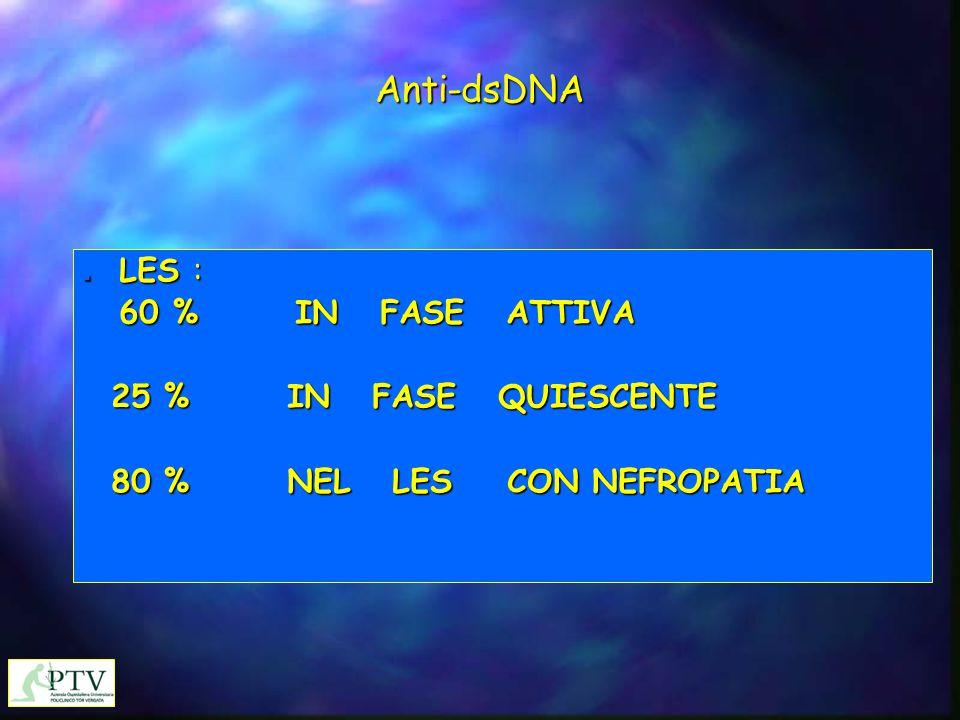 Anti-dsDNA LES : 60 % IN FASE ATTIVA 25 % IN FASE QUIESCENTE