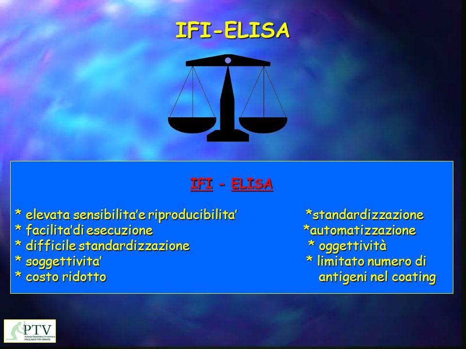IFI-ELISA IFI - ELISA. * elevata sensibilita'e riproducibilita' *standardizzazione.