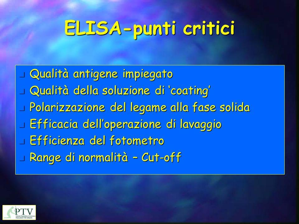 ELISA-punti critici Qualità antigene impiegato