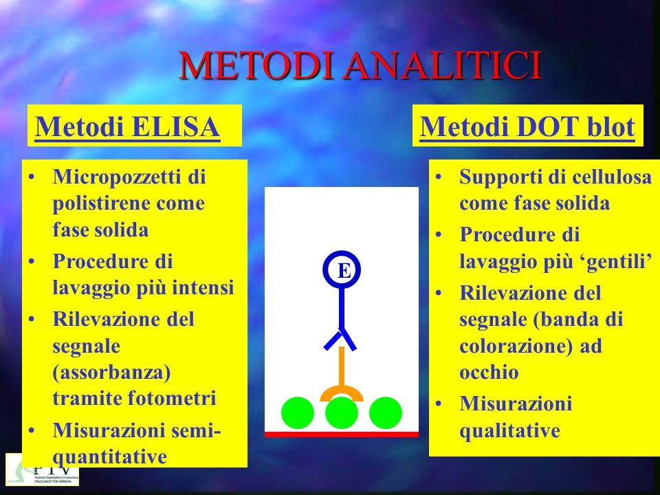 METODI ANALITICI Metodi ELISA Metodi DOT blot