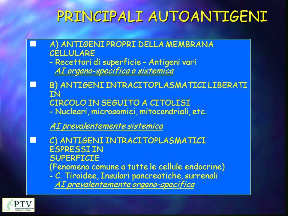 PRINCIPALI AUTOANTIGENI